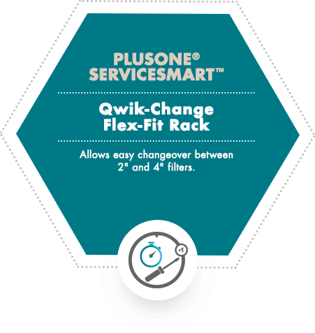 PlusOne ServiceSmart Qwik-Change Flex-Fit Rack