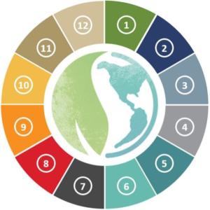 Eemax Sustainability