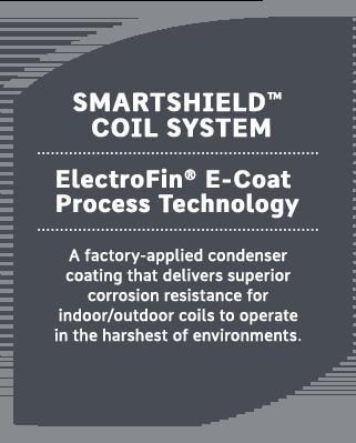 ElectroFin E-Coat