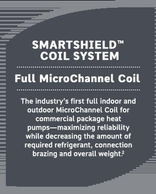MircorChannel Coil